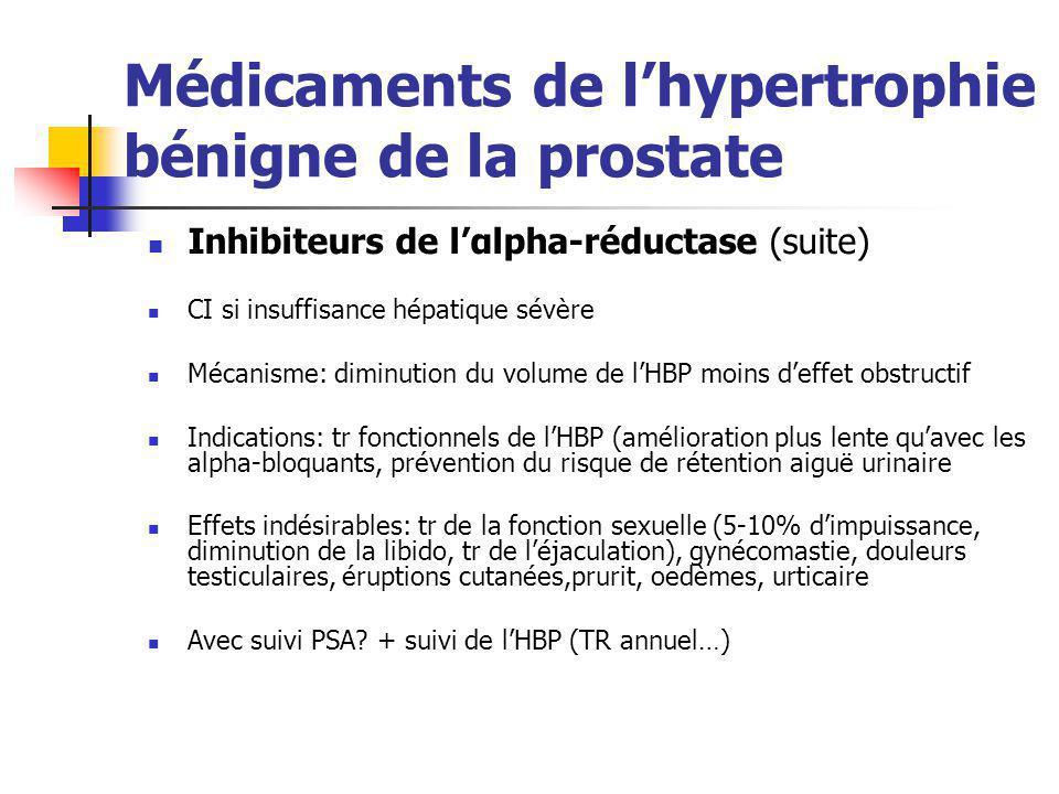 Médicaments de l'hypertrophie bénigne de la prostate Inhibiteurs de l'αlpha-réductase (suite) CI si insuffisance hépatique sévère Mécanisme: diminutio