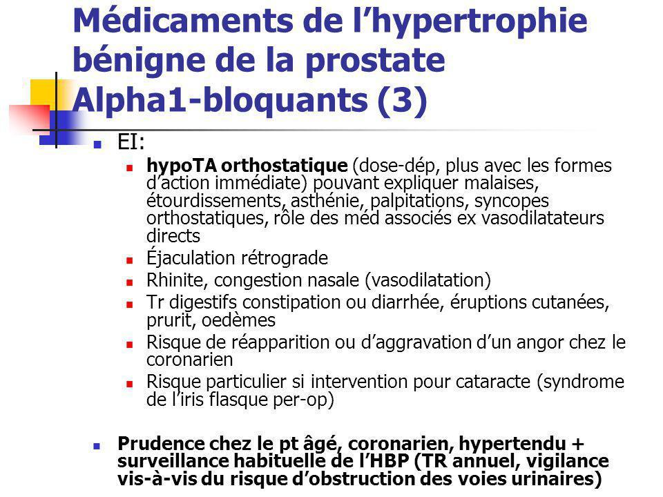 Médicaments de l'hypertrophie bénigne de la prostate Alpha1-bloquants (3) EI: hypoTA orthostatique (dose-dép, plus avec les formes d'action immédiate)