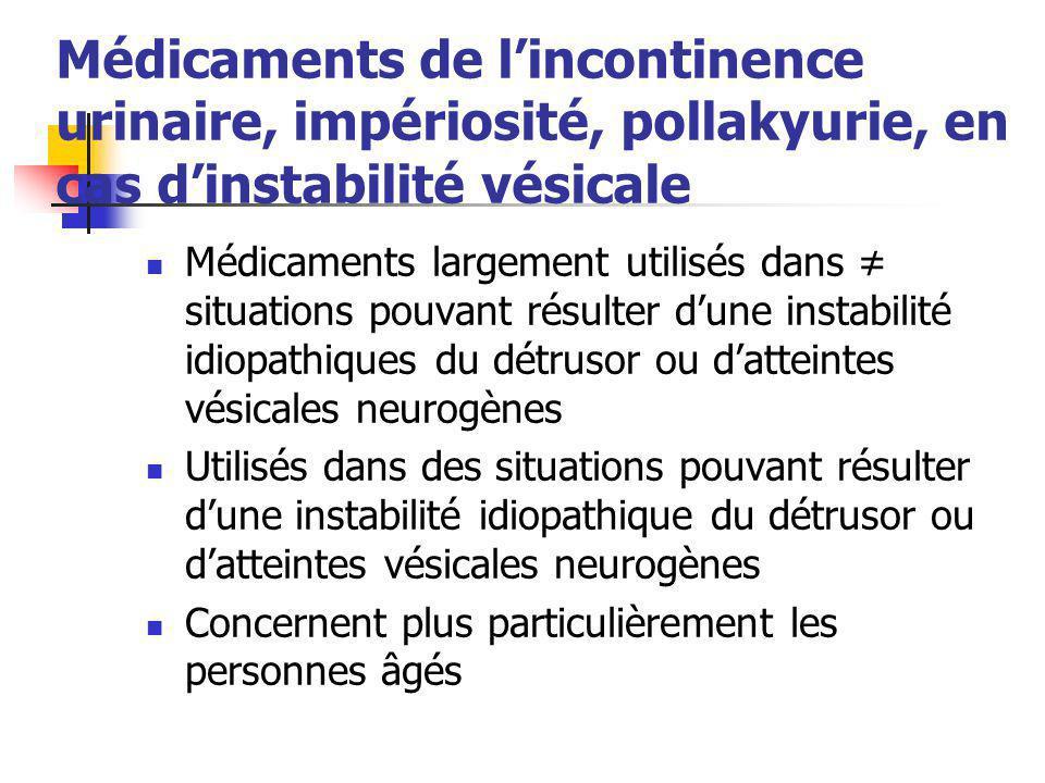 Médicaments de l'incontinence urinaire, impériosité, pollakyurie, en cas d'instabilité vésicale Médicaments largement utilisés dans ≠ situations pouva