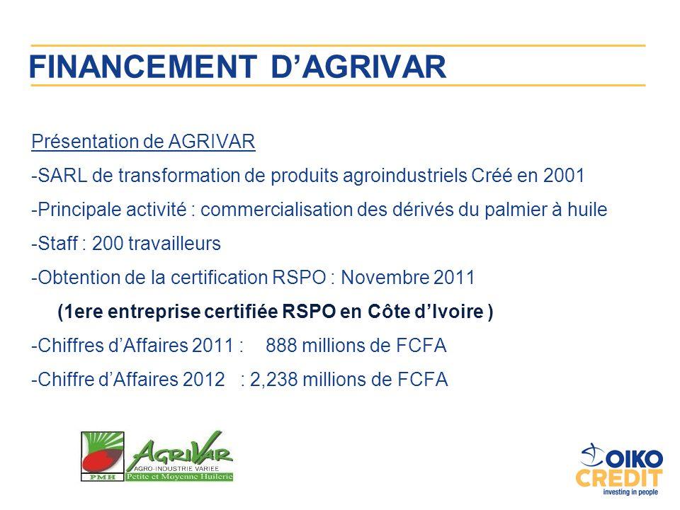 FINANCEMENT D'AGRIVAR Présentation de AGRIVAR -SARL de transformation de produits agroindustriels Créé en 2001 -Principale activité : commercialisatio