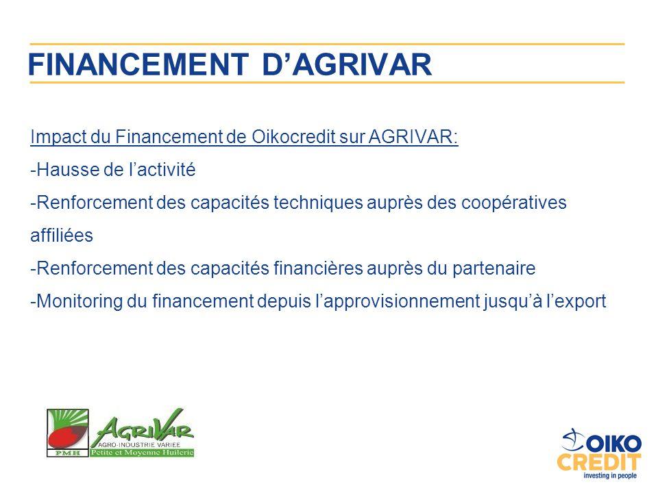 FINANCEMENT D'AGRIVAR Impact du Financement de Oikocredit sur AGRIVAR: -Hausse de l'activité -Renforcement des capacités techniques auprès des coopéra