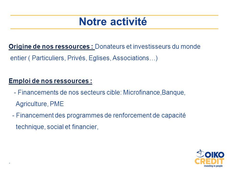 Notre activité Origine de nos ressources : Donateurs et investisseurs du monde entier ( Particuliers, Privés, Eglises, Associations…) Emploi de nos re