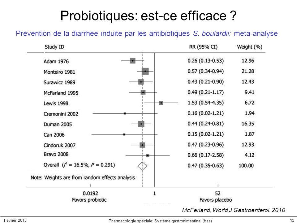 Février 2013 Pharmacologie spéciale: Système gastronintestinal (bas) 15 Probiotiques: est-ce efficace ? McFerland, World J Gastroenterol. 2010 Prévent