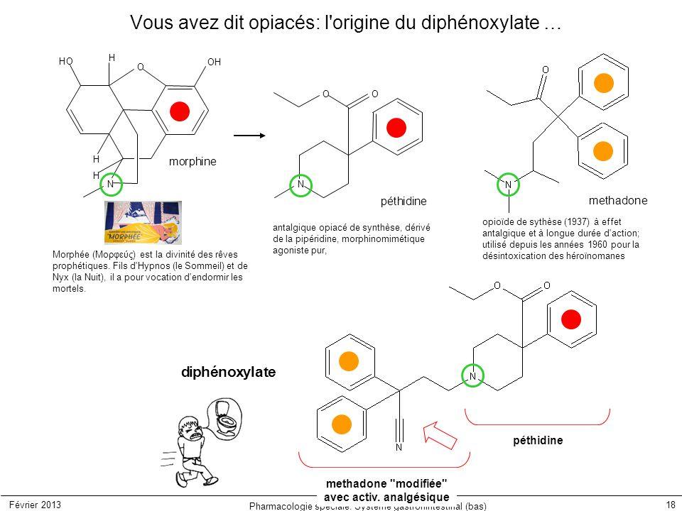Février 2013 Pharmacologie spéciale: Système gastronintestinal (bas) 18 opioïde de sythèse (1937) à effet antalgique et à longue durée d'action; utili