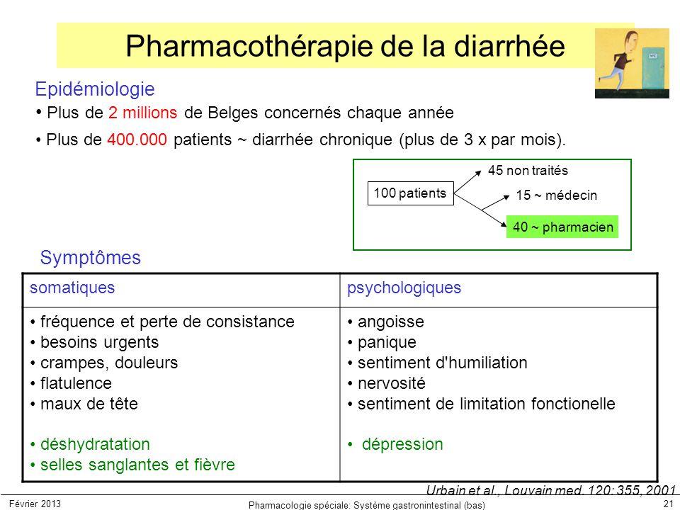Février 2013 Pharmacologie spéciale: Système gastronintestinal (bas) 21 Pharmacothérapie de la diarrhée Epidémiologie Plus de 2 millions de Belges con
