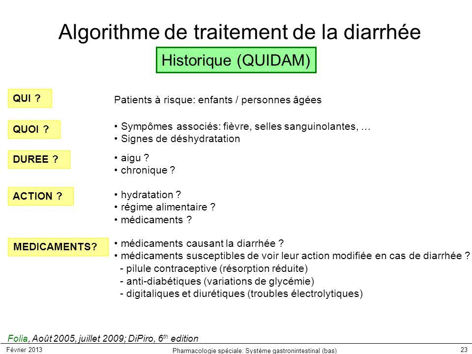 Février 2013 Pharmacologie spéciale: Système gastronintestinal (bas) 23 Historique (QUIDAM) Folia, Août 2005, juillet 2009; DiPiro, 6 th edition QUI ?