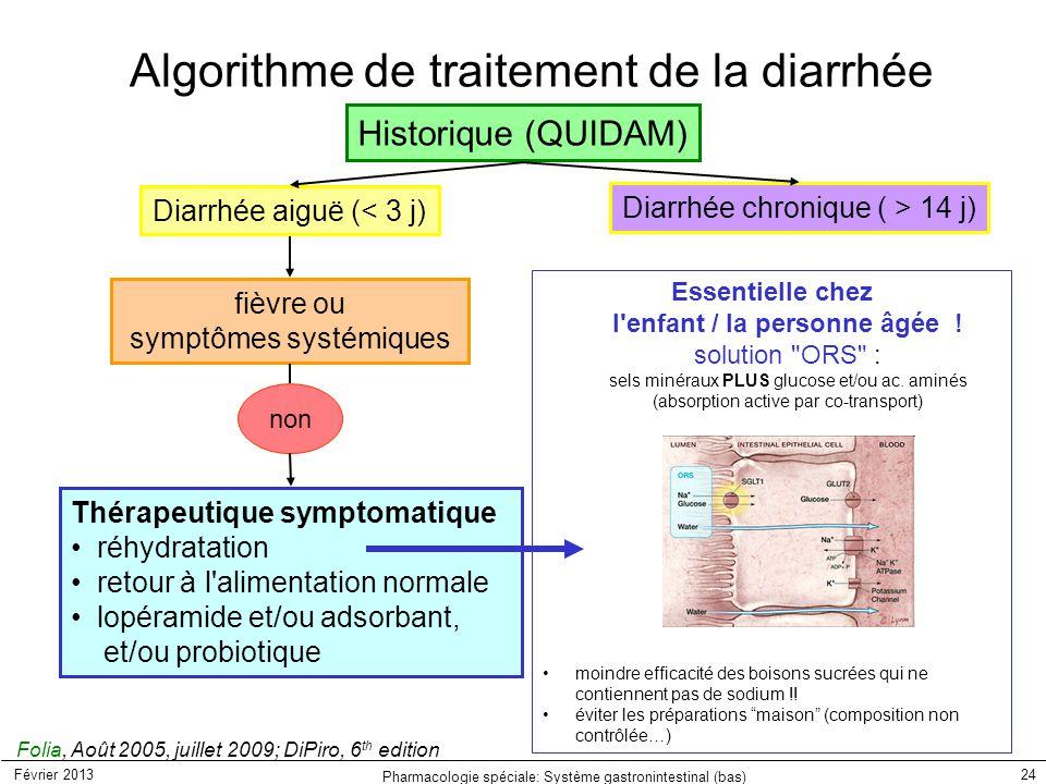 Février 2013 Pharmacologie spéciale: Système gastronintestinal (bas) 24 Historique (QUIDAM) fièvre ou symptômes systémiques Thérapeutique symptomatiqu
