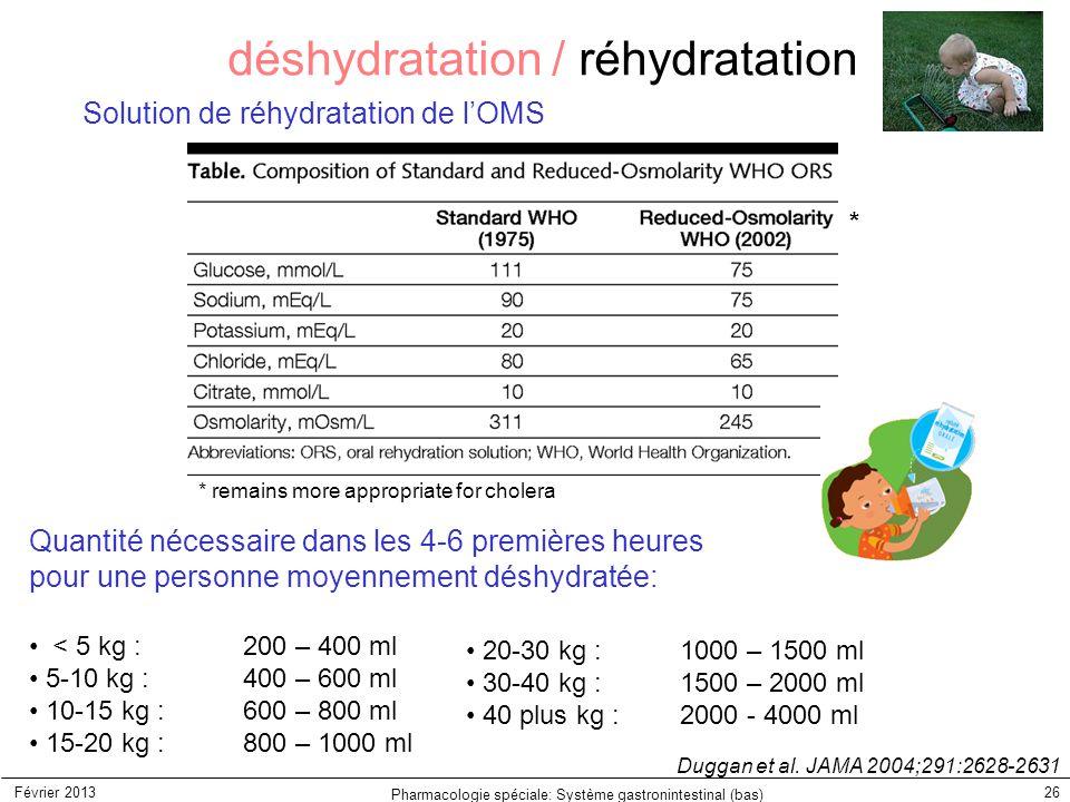 Février 2013 Pharmacologie spéciale: Système gastronintestinal (bas) 26 Duggan et al. JAMA 2004;291:2628-2631 * * remains more appropriate for cholera