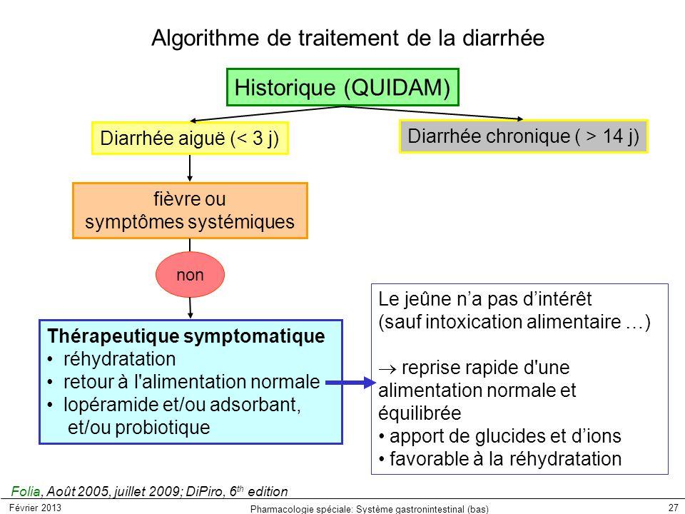 Février 2013 Pharmacologie spéciale: Système gastronintestinal (bas) 27 Historique (QUIDAM) fièvre ou symptômes systémiques Thérapeutique symptomatiqu