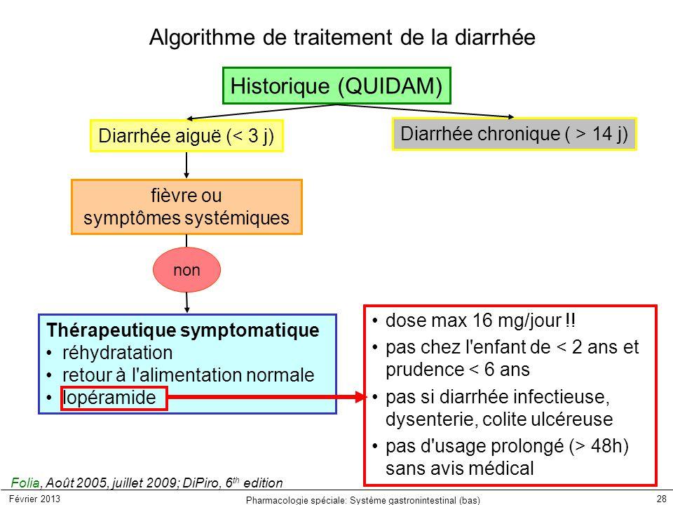 Février 2013 Pharmacologie spéciale: Système gastronintestinal (bas) 28 Historique (QUIDAM) fièvre ou symptômes systémiques Thérapeutique symptomatiqu