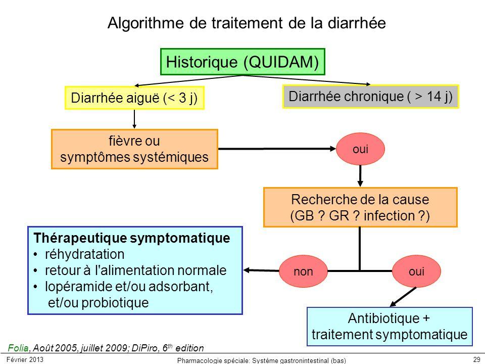 Février 2013 Pharmacologie spéciale: Système gastronintestinal (bas) 29 Historique (QUIDAM) fièvre ou symptômes systémiques Thérapeutique symptomatiqu