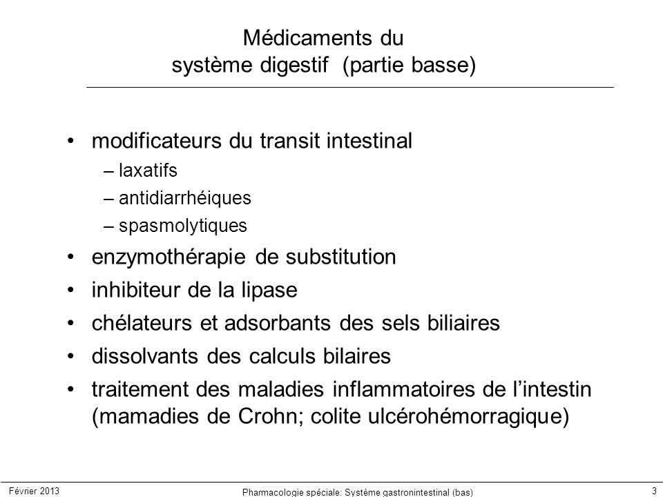 Février 2013 Pharmacologie spéciale: Système gastronintestinal (bas) 3 Médicaments du système digestif (partie basse) modificateurs du transit intesti