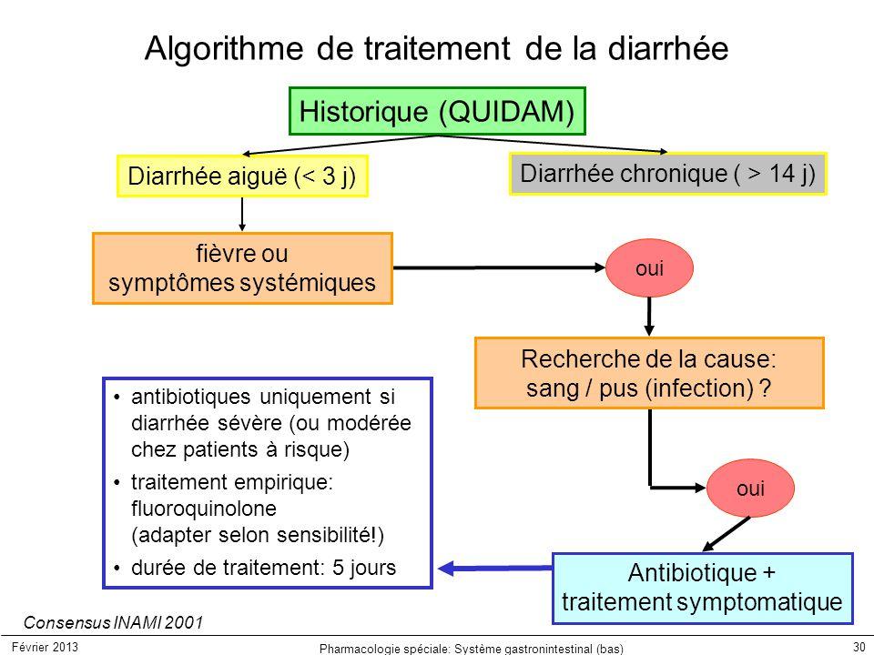 Février 2013 Pharmacologie spéciale: Système gastronintestinal (bas) 30 Historique (QUIDAM) fièvre ou symptômes systémiques Diarrhée chronique ( > 14