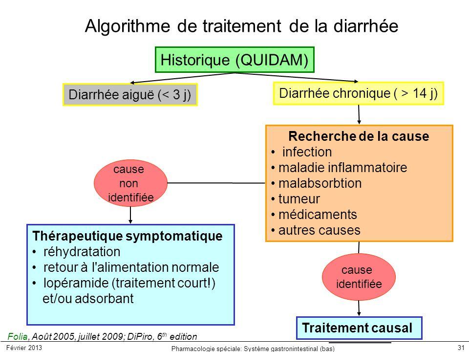 Février 2013 Pharmacologie spéciale: Système gastronintestinal (bas) 31 Historique (QUIDAM) Thérapeutique symptomatique réhydratation retour à l'alime