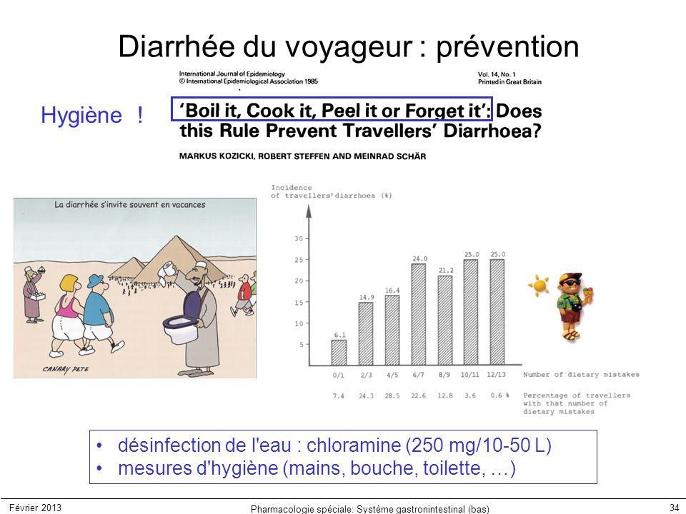 Février 2013 Pharmacologie spéciale: Système gastronintestinal (bas) 34 Diarrhée du voyageur : prévention Hygiène ! désinfection de l'eau : chloramine