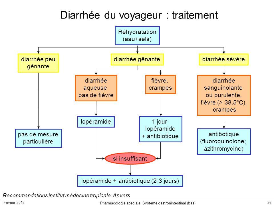 Février 2013 Pharmacologie spéciale: Système gastronintestinal (bas) 36 Diarrhée du voyageur : traitement Recommandations institut médecine tropicale,