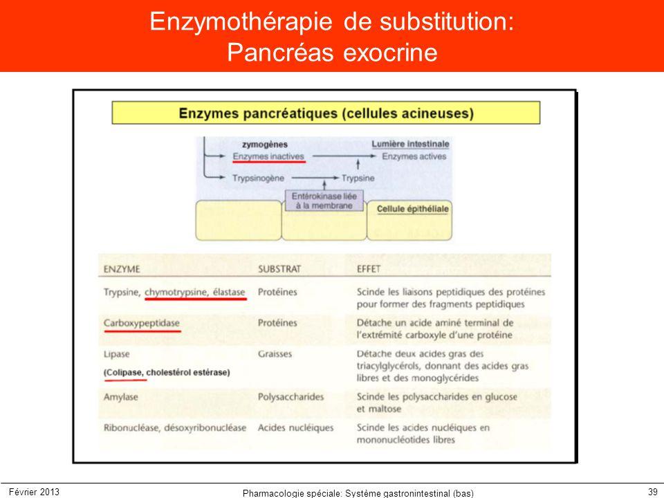 Février 2013 Pharmacologie spéciale: Système gastronintestinal (bas) 39 Enzymothérapie de substitution: Pancréas exocrine