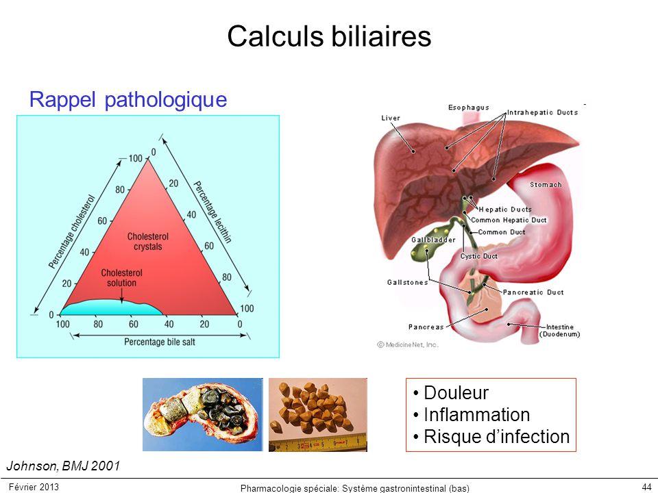 Février 2013 Pharmacologie spéciale: Système gastronintestinal (bas) 44 Calculs biliaires Johnson, BMJ 2001 Douleur Inflammation Risque d'infection Ra