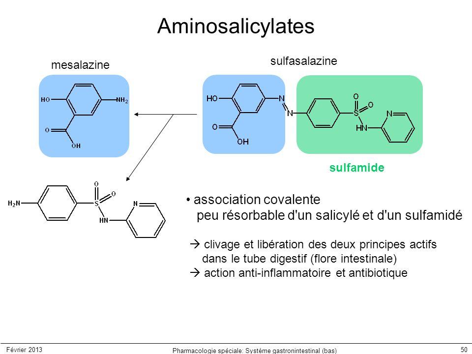 Février 2013 Pharmacologie spéciale: Système gastronintestinal (bas) 50 Aminosalicylates sulfamide sulfasalazine mesalazine association covalente peu