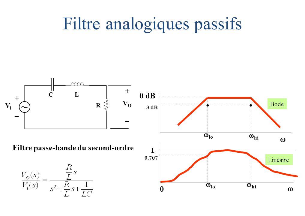 CL R ViVi VOVO + _ + _ Filtre passe-bande du second-ordre Filtre analogiques passifs   0 0 dB -3 dB  lo  hi....