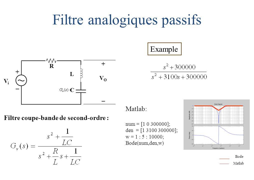 R L C + _ VOVO + _ ViVi Filtre coupe-bande de second-ordre : Filtre analogiques passifs Example Matlab: num = [1 0 300000]; den = [1 3100 300000]; w = 1 : 5 : 10000; Bode(num,den,w) Bode Matlab
