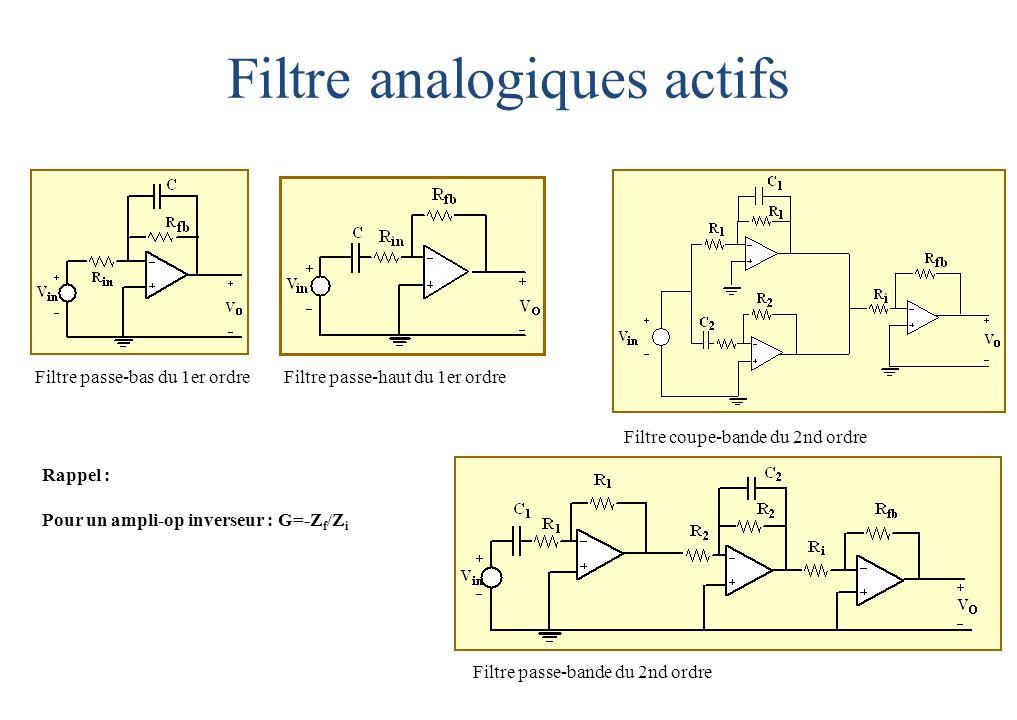 Filtre analogiques actifs Filtre passe-bas du 1er ordreFiltre passe-haut du 1er ordre Filtre coupe-bande du 2nd ordre Filtre passe-bande du 2nd ordre Rappel : Pour un ampli-op inverseur : G=-Z f /Z i