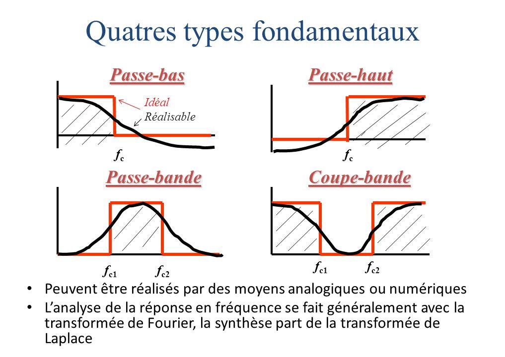 Passe-basPasse-haut Passe-bandeCoupe-bande fcfc fcfc f c1 f c2 f c1 f c2 Idéal Réalisable Peuvent être réalisés par des moyens analogiques ou numériques L'analyse de la réponse en fréquence se fait généralement avec la transformée de Fourier, la synthèse part de la transformée de Laplace Quatres types fondamentaux