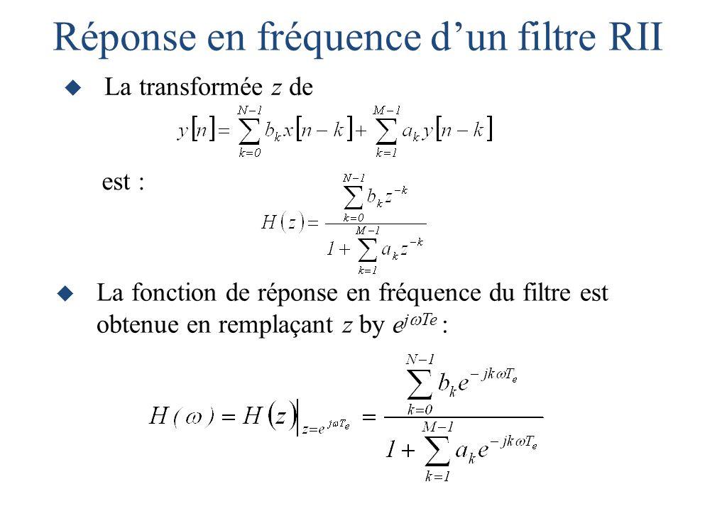 Réponse en fréquence d'un filtre RII  La transformée z de  La fonction de réponse en fréquence du filtre est obtenue en remplaçant z by e j  Te : est :