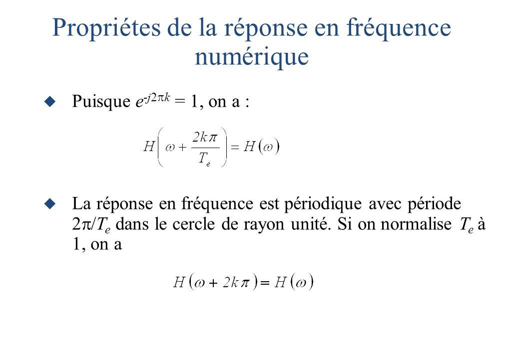  Puisque e -j2  k = 1, on a :  La réponse en fréquence est périodique avec période 2  /T e dans le cercle de rayon unité.