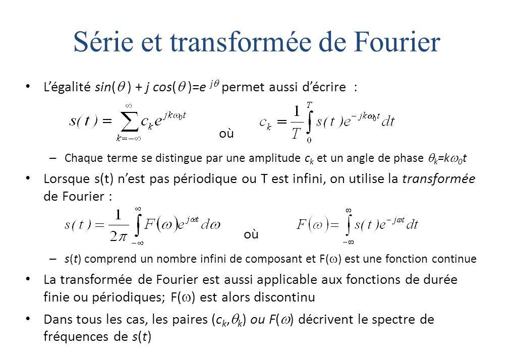 Série et transformée de Fourier L'égalité sin(  ) + j cos(  )=e j   permet aussi d'écrire : où – Chaque terme se distingue par une amplitude c k et un angle de phase  k =k  0 t Lorsque s(t) n'est pas périodique ou T est infini, on utilise la transformée de Fourier : où – s(t) comprend un nombre infini de composant et F(  ) est une fonction continue La transformée de Fourier est aussi applicable aux fonctions de durée finie ou périodiques; F(  ) est alors discontinu Dans tous les cas, les paires (c k,  k ) ou F(  ) décrivent le spectre de fréquences de s(t)