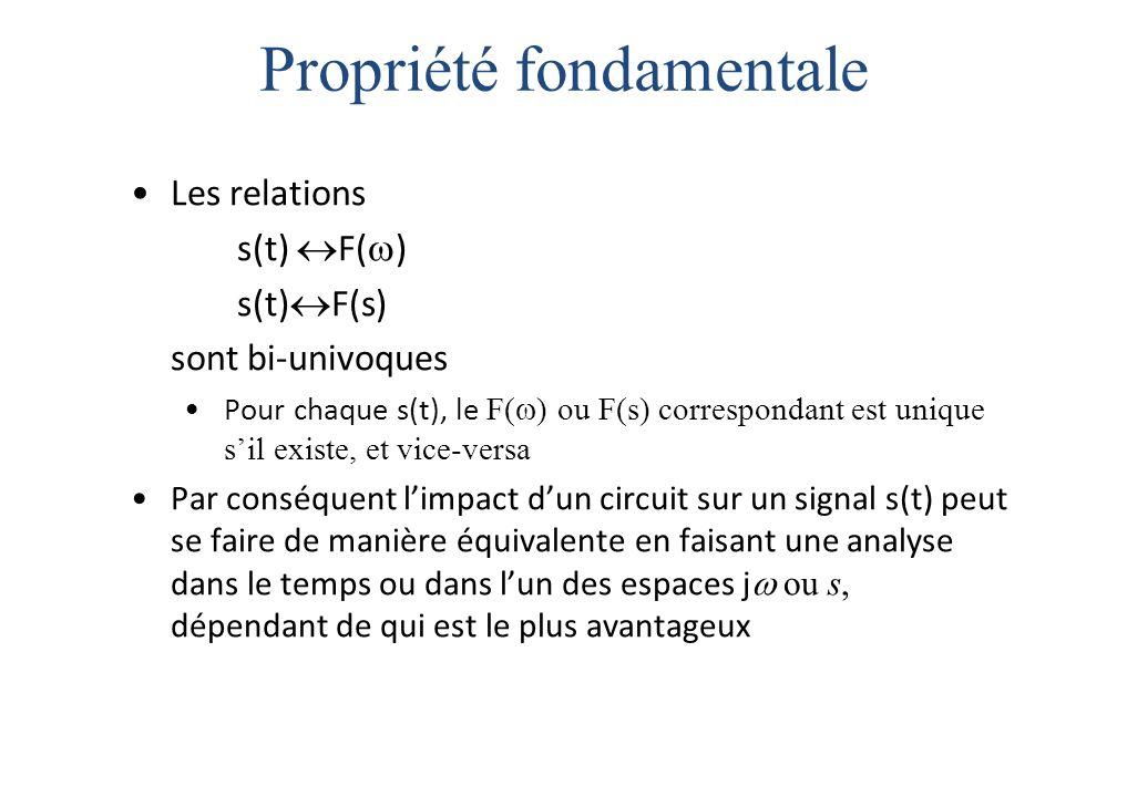 Propriété fondamentale Les relations s(t)  F(  ) s(t)  F(s) sont bi-univoques Pour chaque s(t), le F(  ) ou F(s) correspondant est unique s'il existe, et vice-versa Par conséquent l'impact d'un circuit sur un signal s(t) peut se faire de manière équivalente en faisant une analyse dans le temps ou dans l'un des espaces j  ou s, dépendant de qui est le plus avantageux