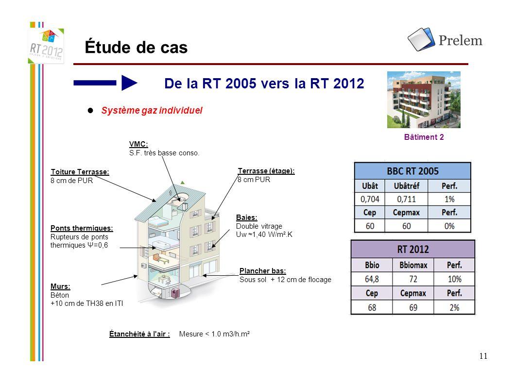 11 Étude de cas De la RT 2005 vers la RT 2012 Toiture Terrasse: 8 cm de PUR Ponts thermiques: Rupteurs de ponts thermiques Ψ=0,6 Murs: Béton +10 cm de
