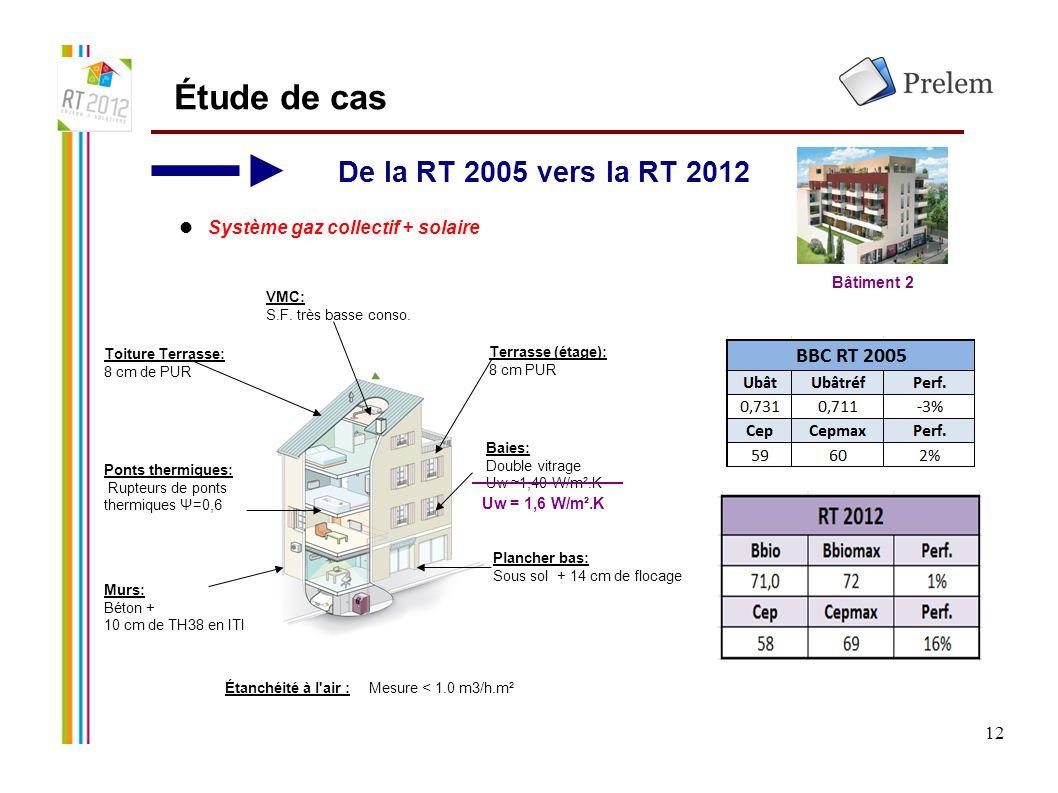 12 Étude de cas De la RT 2005 vers la RT 2012 Toiture Terrasse: 8 cm de PUR Ponts thermiques: Rupteurs de ponts thermiques Ψ=0,6 Murs: Béton + 10 cm d