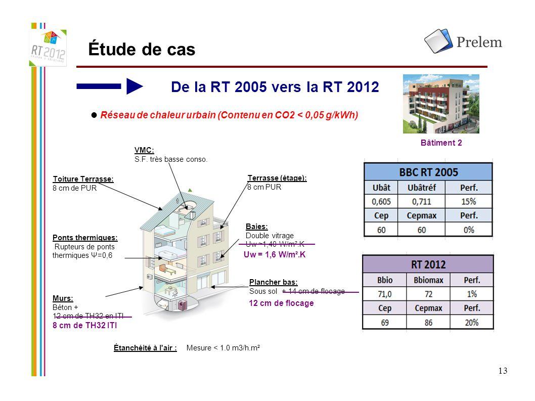 13 Étude de cas De la RT 2005 vers la RT 2012 Toiture Terrasse: 8 cm de PUR Ponts thermiques: Rupteurs de ponts thermiques Ψ=0,6 Murs: Béton + 12 cm d