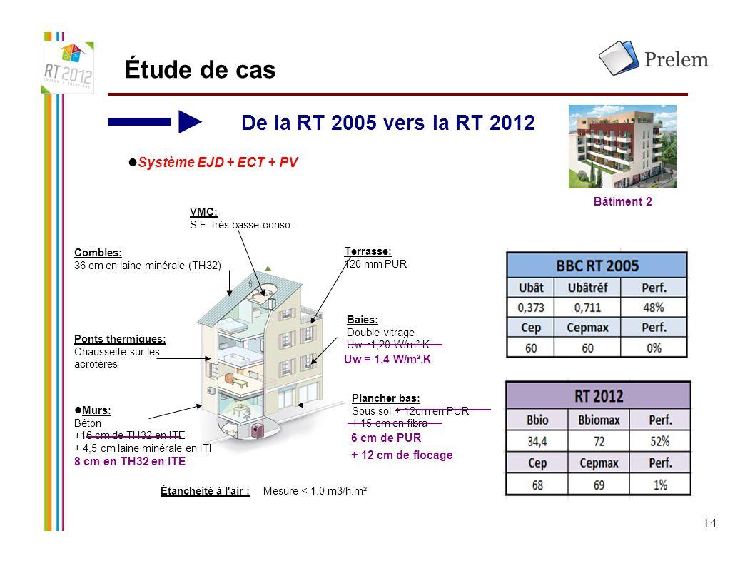 14 Étude de cas De la RT 2005 vers la RT 2012 Combles: 36 cm en laine minérale (TH32) Ponts thermiques: Chaussette sur les acrotères Murs: Béton +16 c