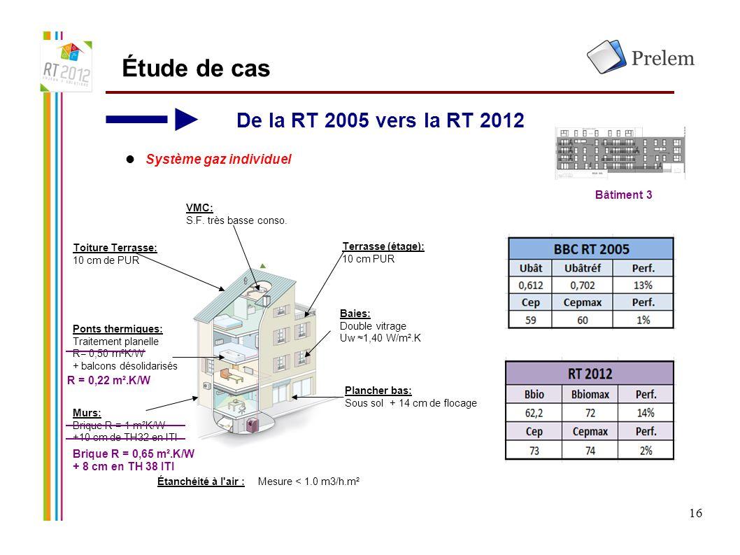 16 Étude de cas De la RT 2005 vers la RT 2012 Toiture Terrasse: 10 cm de PUR Ponts thermiques: Traitement planelle R= 0,50 m²K/W + balcons désolidaris
