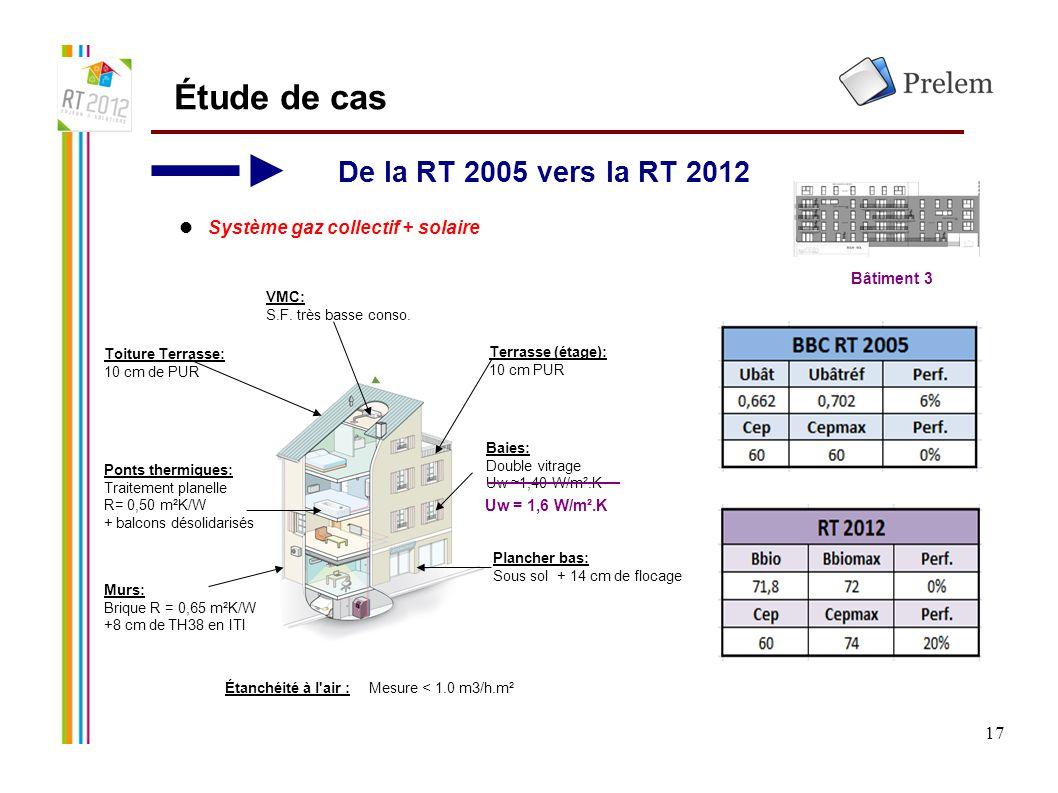 17 Étude de cas De la RT 2005 vers la RT 2012 Toiture Terrasse: 10 cm de PUR Ponts thermiques: Traitement planelle R= 0,50 m²K/W + balcons désolidaris