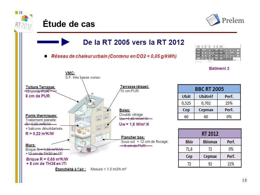 18 Étude de cas De la RT 2005 vers la RT 2012 Toiture Terrasse: 15 cm de PUR Ponts thermiques: Traitement planelle R= 0,50 m²K/W + balcons désolidaris