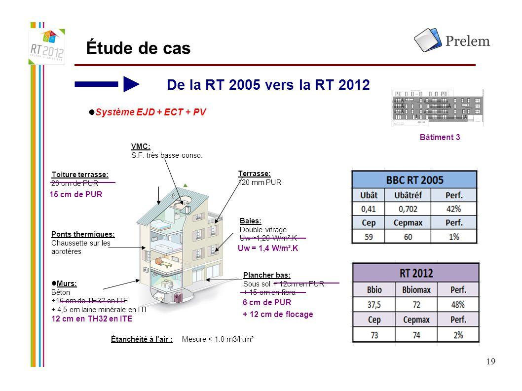 19 Étude de cas De la RT 2005 vers la RT 2012 Toiture terrasse: 20 cm de PUR Ponts thermiques: Chaussette sur les acrotères Murs: Béton +16 cm de TH32