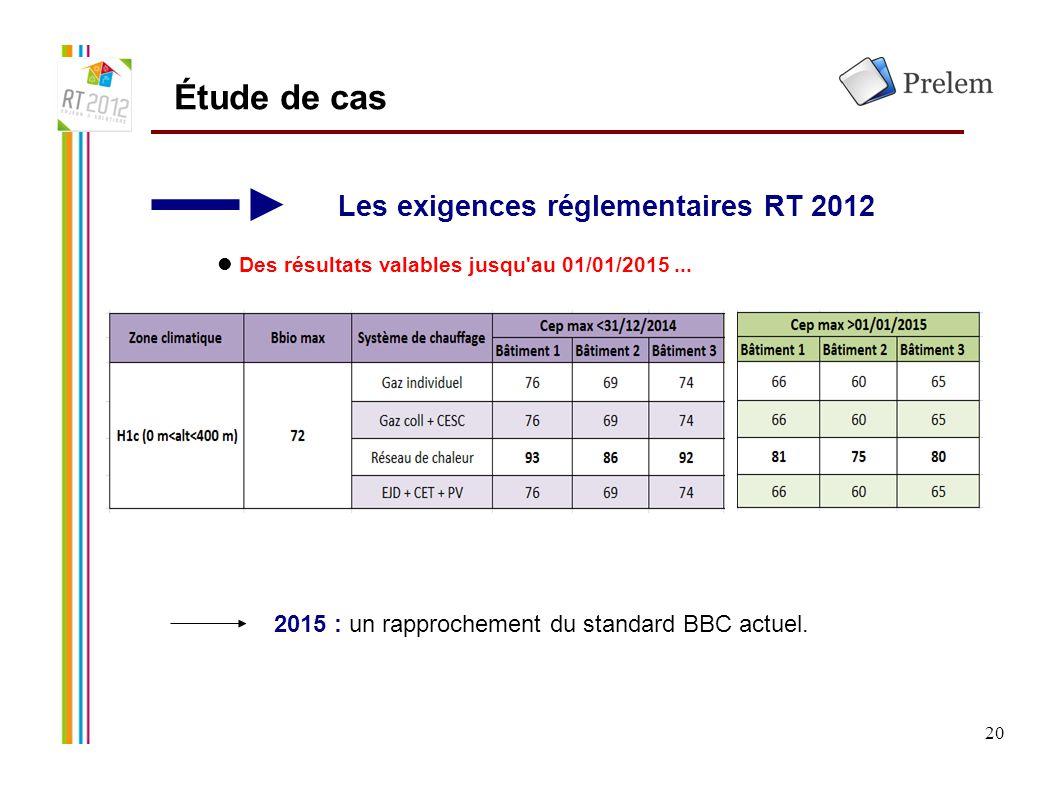 20 Étude de cas Les exigences réglementaires RT 2012 Des résultats valables jusqu'au 01/01/2015... 2015 : un rapprochement du standard BBC actuel.