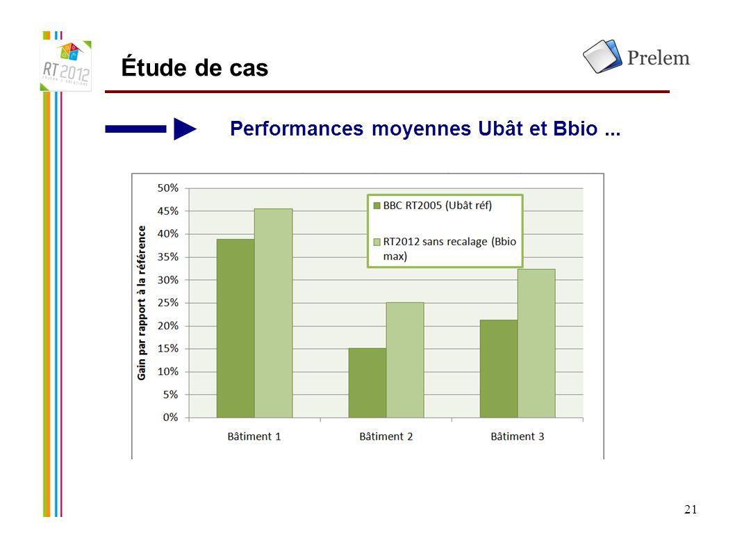 21 Étude de cas Performances moyennes Ubât et Bbio...