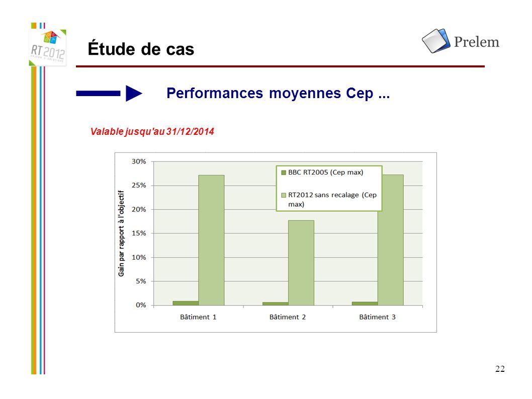 22 Étude de cas Performances moyennes Cep... Valable jusqu'au 31/12/2014