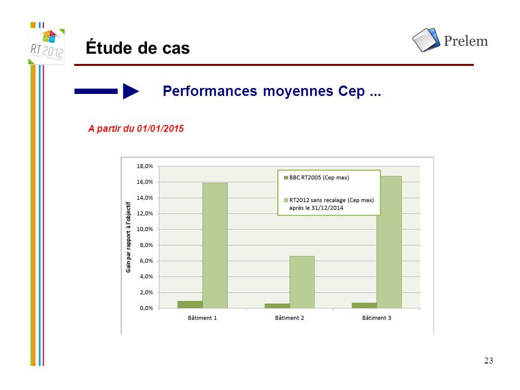 23 Étude de cas Performances moyennes Cep... A partir du 01/01/2015