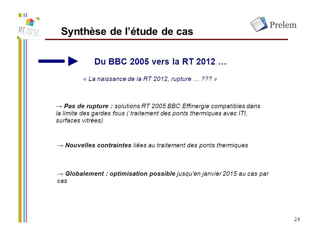 24 Synthèse de l'étude de cas Du BBC 2005 vers la RT 2012 … « La naissance de la RT 2012, rupture … ??? » → Pas de rupture : solutions RT 2005 BBC Eff