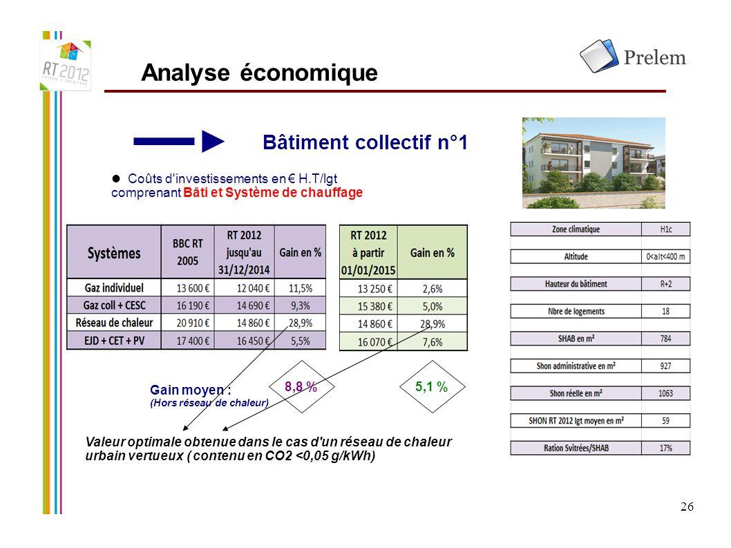 26 Bâtiment collectif n°1 Analyse économique Coûts d'investissements en € H.T/lgt comprenant Bâti et Système de chauffage Gain moyen : (Hors réseau de