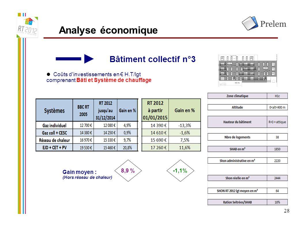28 Bâtiment collectif n°3 Analyse économique Coûts d'investissements en € H.T/lgt comprenant Bâti et Système de chauffage Gain moyen : (Hors réseau de