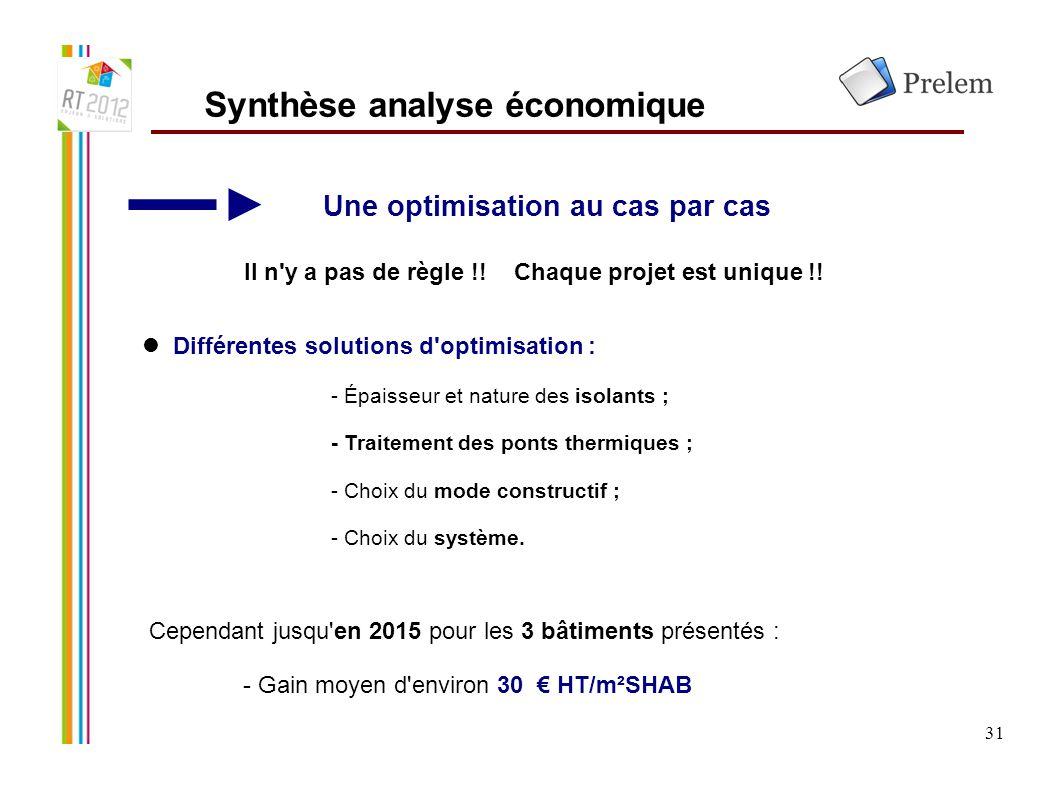 31 Synthèse analyse économique Une optimisation au cas par cas Il n'y a pas de règle !! Chaque projet est unique !! Cependant jusqu'en 2015 pour les 3