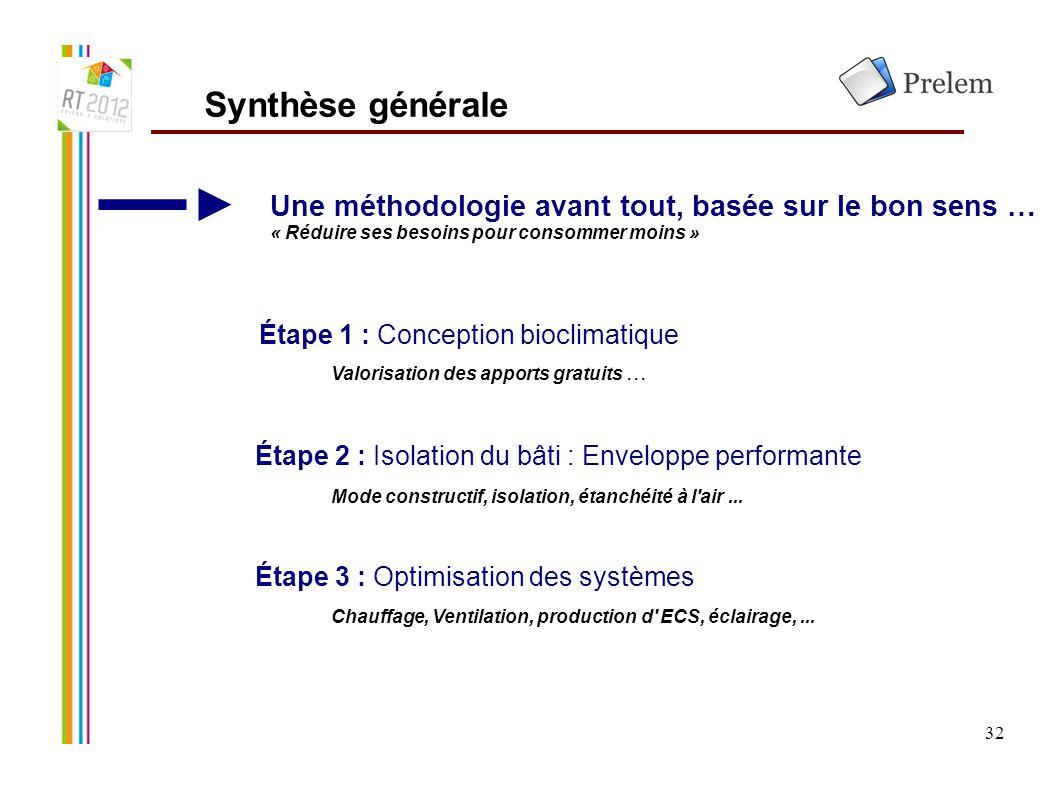 32 Synthèse générale Étape 1 : Conception bioclimatique Étape 2 : Isolation du bâti : Enveloppe performante Étape 3 : Optimisation des systèmes Une mé