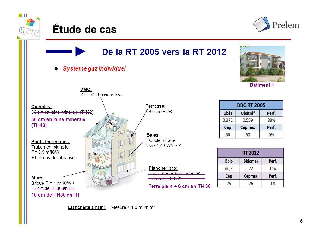 6 Étude de cas De la RT 2005 vers la RT 2012 Combles: 36 cm en laine minérale (TH32) Ponts thermiques: Traitement planelle R= 0,5 m²K/W + balcons déso