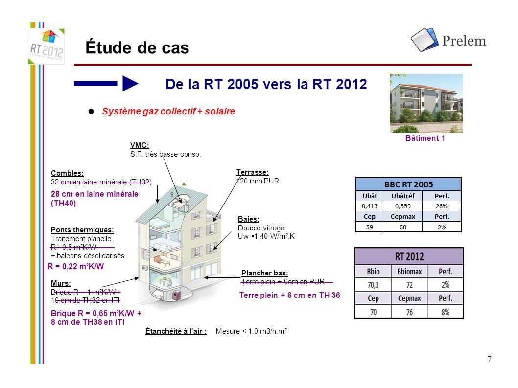 7 Étude de cas De la RT 2005 vers la RT 2012 Combles: 32 cm en laine minérale (TH32) Ponts thermiques: Traitement planelle R= 0,5 m²K/W + balcons déso